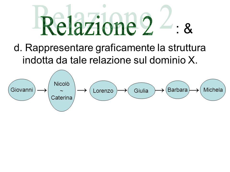 : & Relazione 2. d. Rappresentare graficamente la struttura indotta da tale relazione sul dominio X.