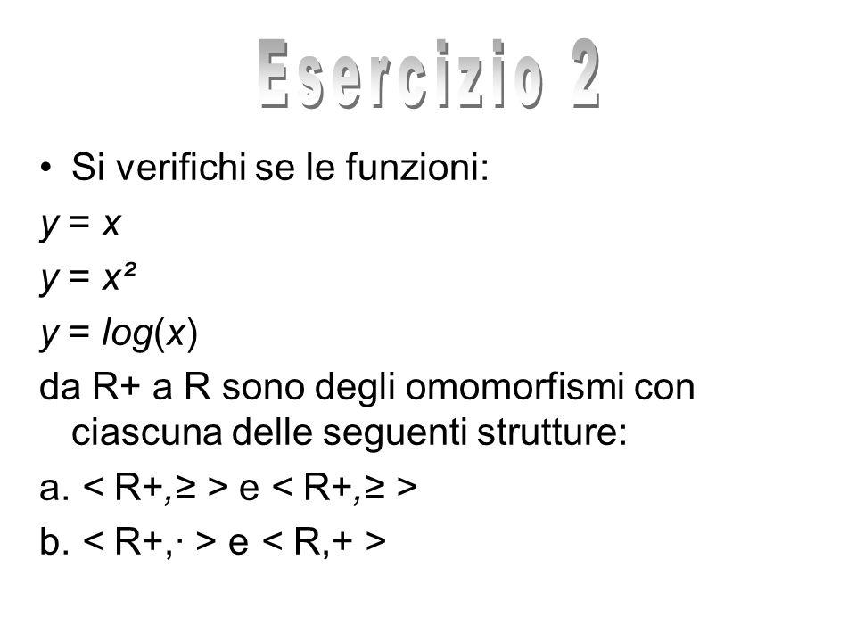 Esercizio 2 Si verifichi se le funzioni: y = x y = x² y = log(x)