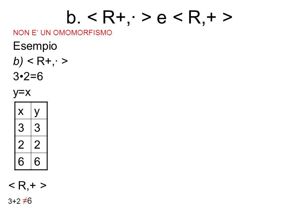 b. < R+,· > e < R,+ >