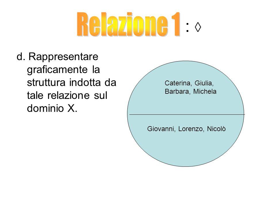 : ◊ Relazione 1. d. Rappresentare graficamente la struttura indotta da tale relazione sul dominio X.