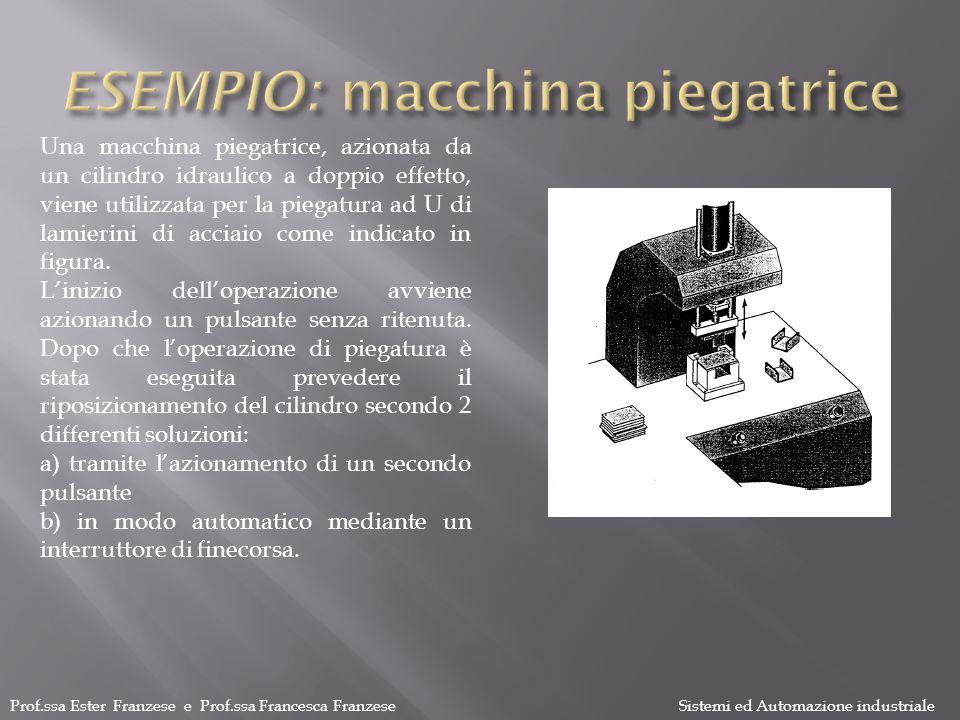 ESEMPIO: macchina piegatrice