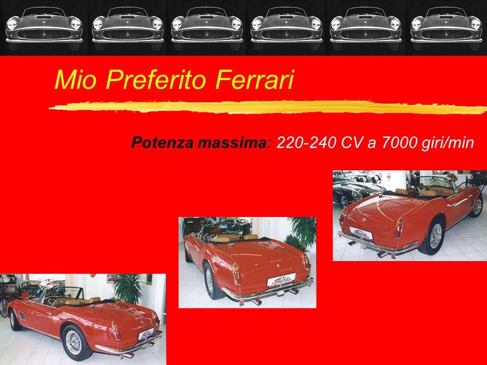 Mio Preferito Ferrari Potenza massima: 220-240 CV a 7000 giri/min