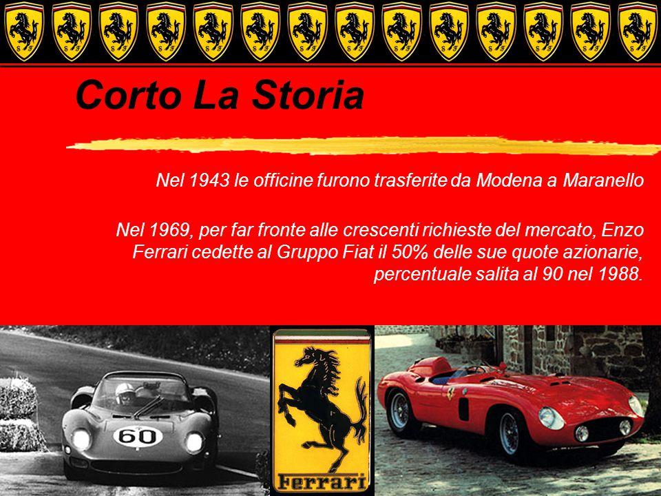 Nel 1943 le officine furono trasferite da Modena a Maranello
