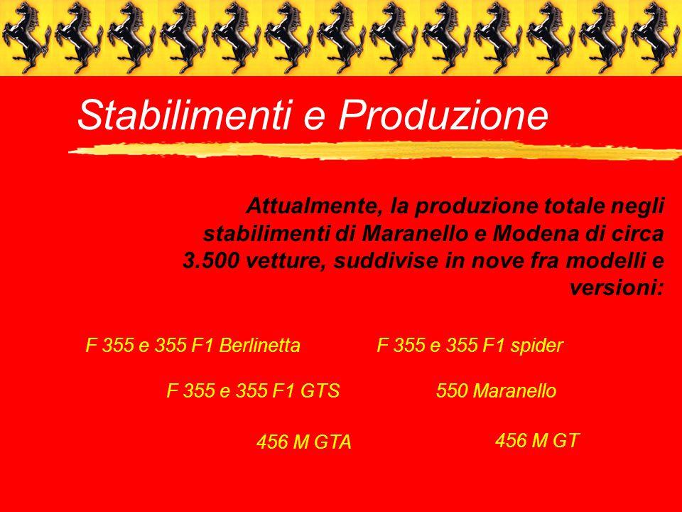 Stabilimenti e Produzione