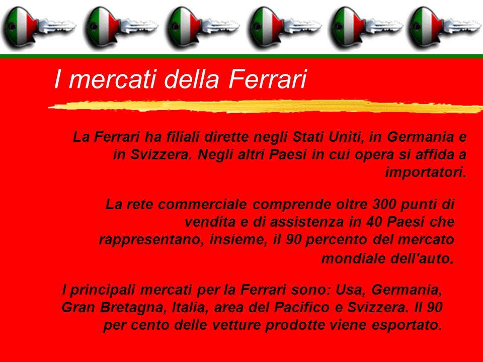 I mercati della Ferrari
