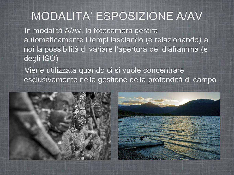 MODALITA' ESPOSIZIONE A/AV