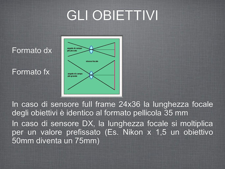 GLI OBIETTIVI Formato dx Formato fx