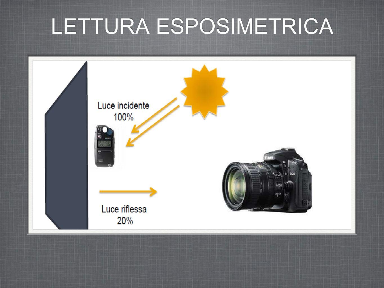 LETTURA ESPOSIMETRICA