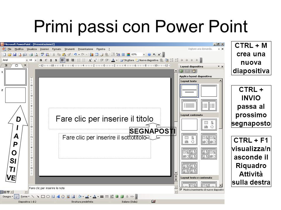 Primi passi con Power Point