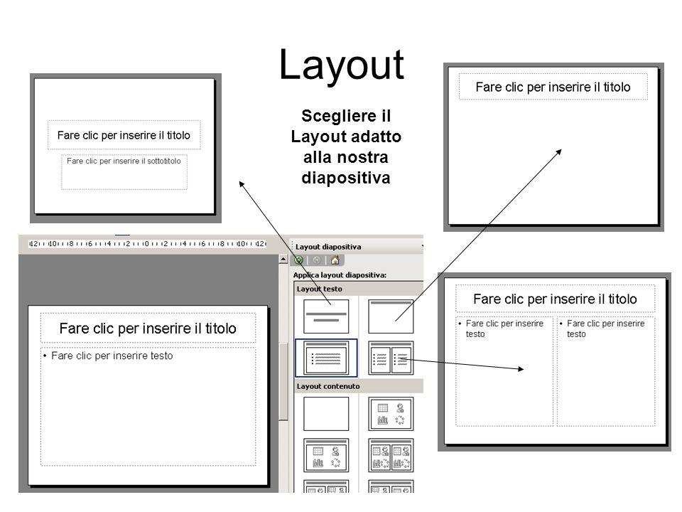Scegliere il Layout adatto alla nostra diapositiva