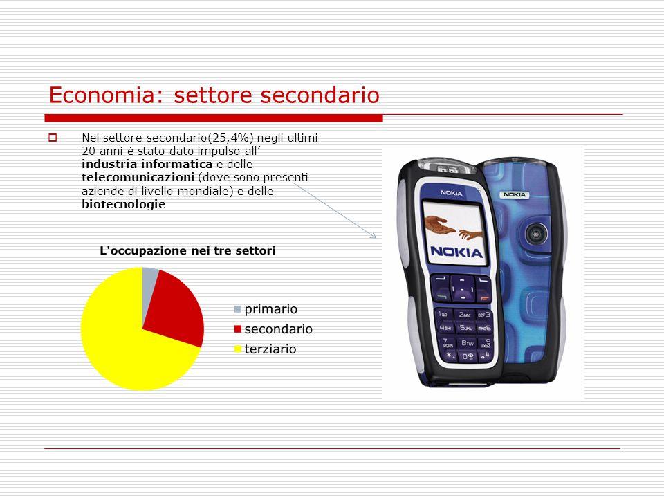 Economia: settore secondario