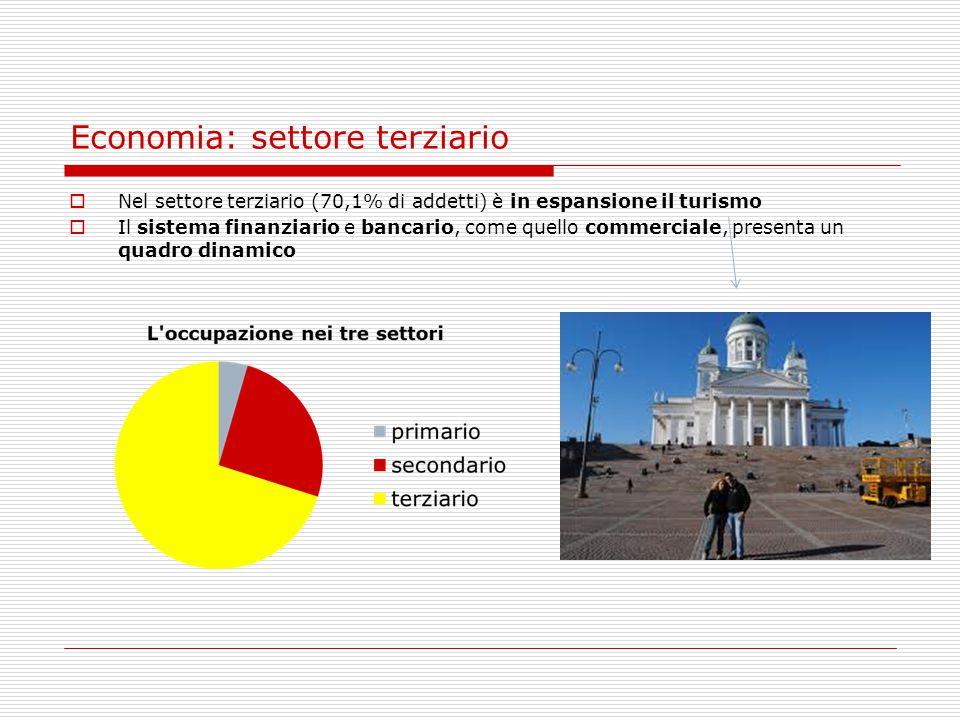 Economia: settore terziario