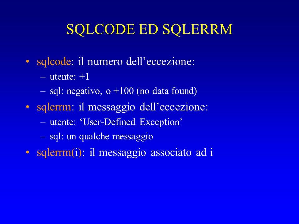SQLCODE ED SQLERRM sqlcode: il numero dell'eccezione: