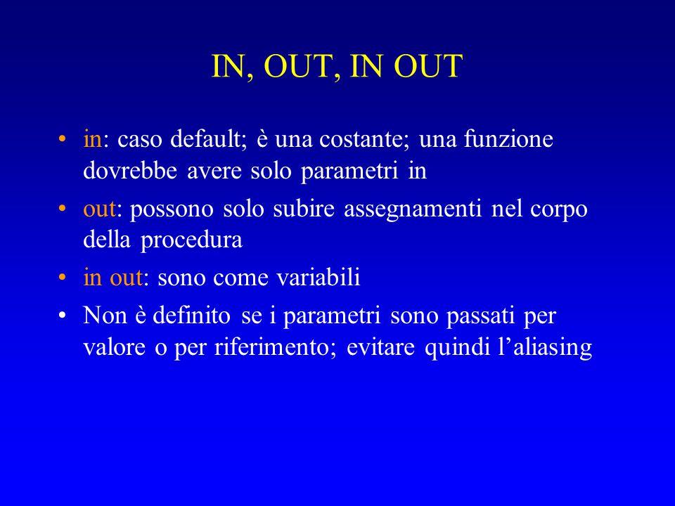 IN, OUT, IN OUT in: caso default; è una costante; una funzione dovrebbe avere solo parametri in.