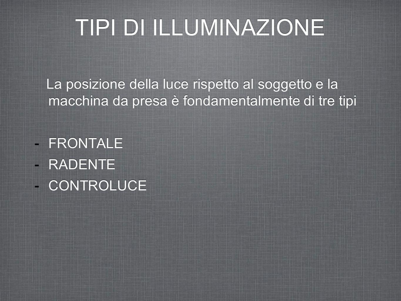 TIPI DI ILLUMINAZIONE La posizione della luce rispetto al soggetto e la macchina da presa è fondamentalmente di tre tipi.