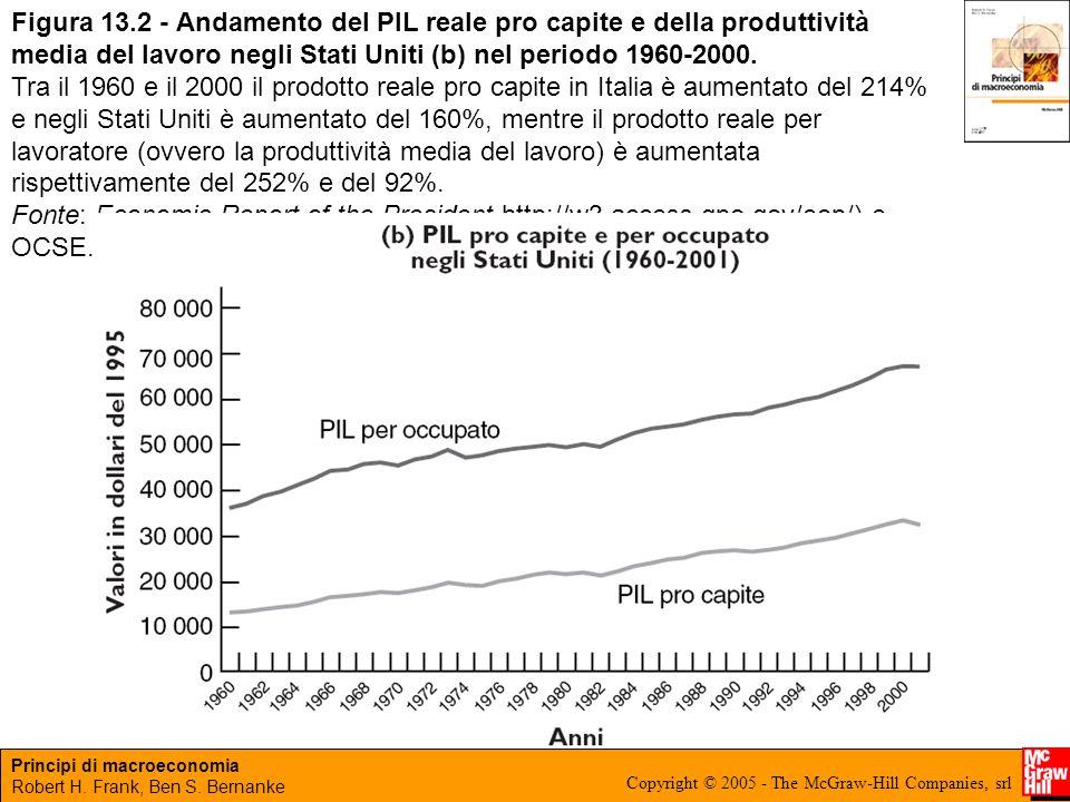 Figura 13.2 - Andamento del PIL reale pro capite e della produttività media del lavoro negli Stati Uniti (b) nel periodo 1960-2000.
