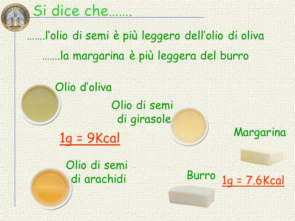 Si dice che……. …….l'olio di semi è più leggero dell'olio di oliva. …….la margarina è più leggera del burro.