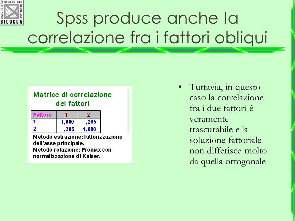 Spss produce anche la correlazione fra i fattori obliqui
