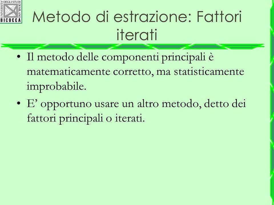 Metodo di estrazione: Fattori iterati
