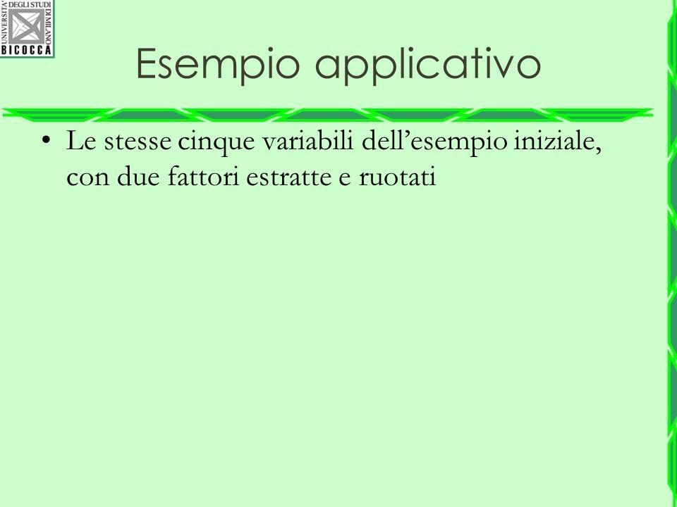 Esempio applicativo Le stesse cinque variabili dell'esempio iniziale, con due fattori estratte e ruotati.