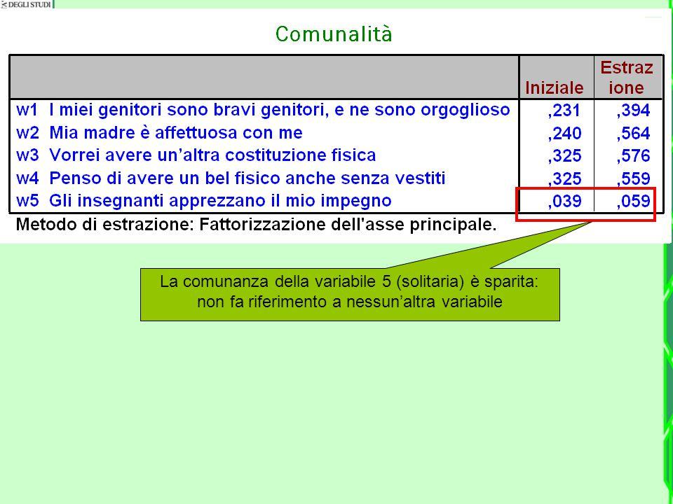 La comunanza della variabile 5 (solitaria) è sparita: non fa riferimento a nessun'altra variabile