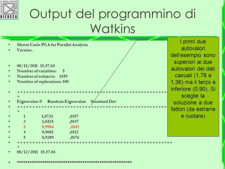 Output del programmino di Watkins