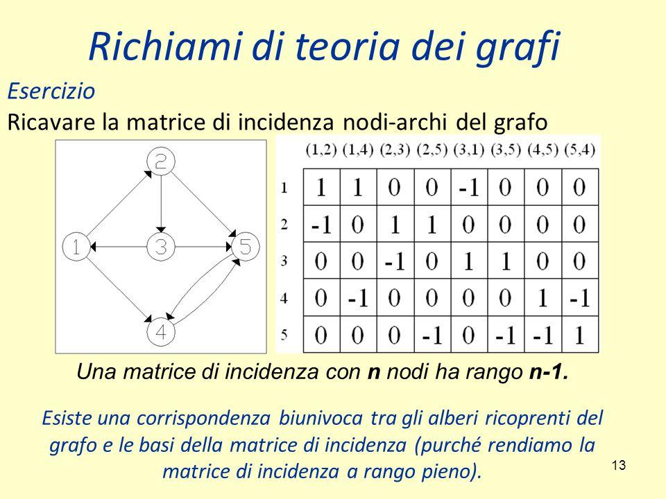 Richiami di teoria dei grafi