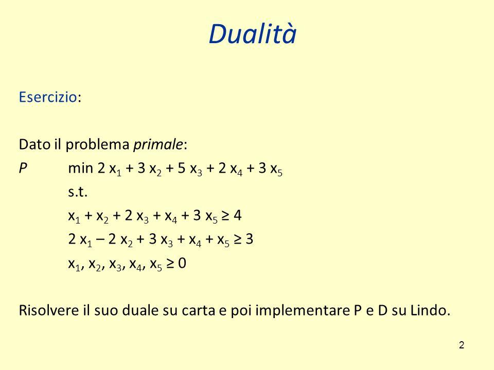 Dualità Esercizio: Dato il problema primale: