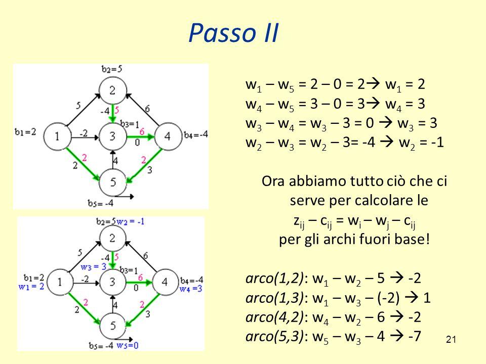 Passo II w1 – w5 = 2 – 0 = 2 w1 = 2 w4 – w5 = 3 – 0 = 3 w4 = 3