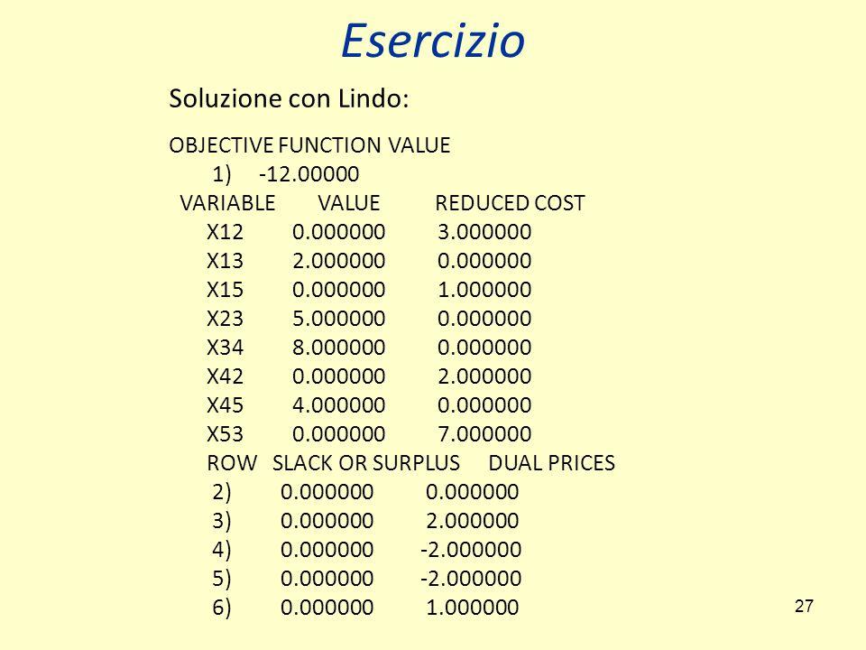 Esercizio Soluzione con Lindo: OBJECTIVE FUNCTION VALUE 1) -12.00000