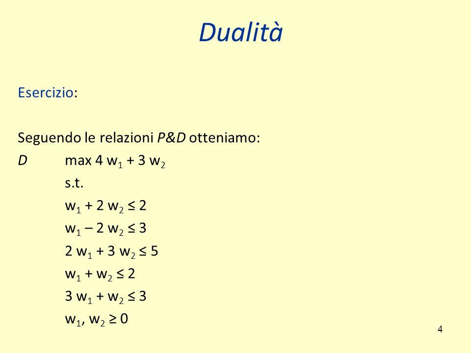 Dualità Esercizio: Seguendo le relazioni P&D otteniamo: