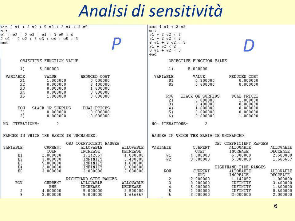 Analisi di sensitività