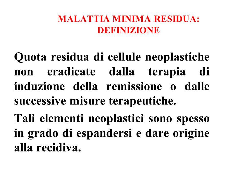 MALATTIA MINIMA RESIDUA: DEFINIZIONE