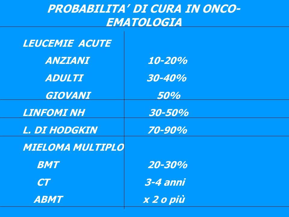 PROBABILITA' DI CURA IN ONCO-EMATOLOGIA