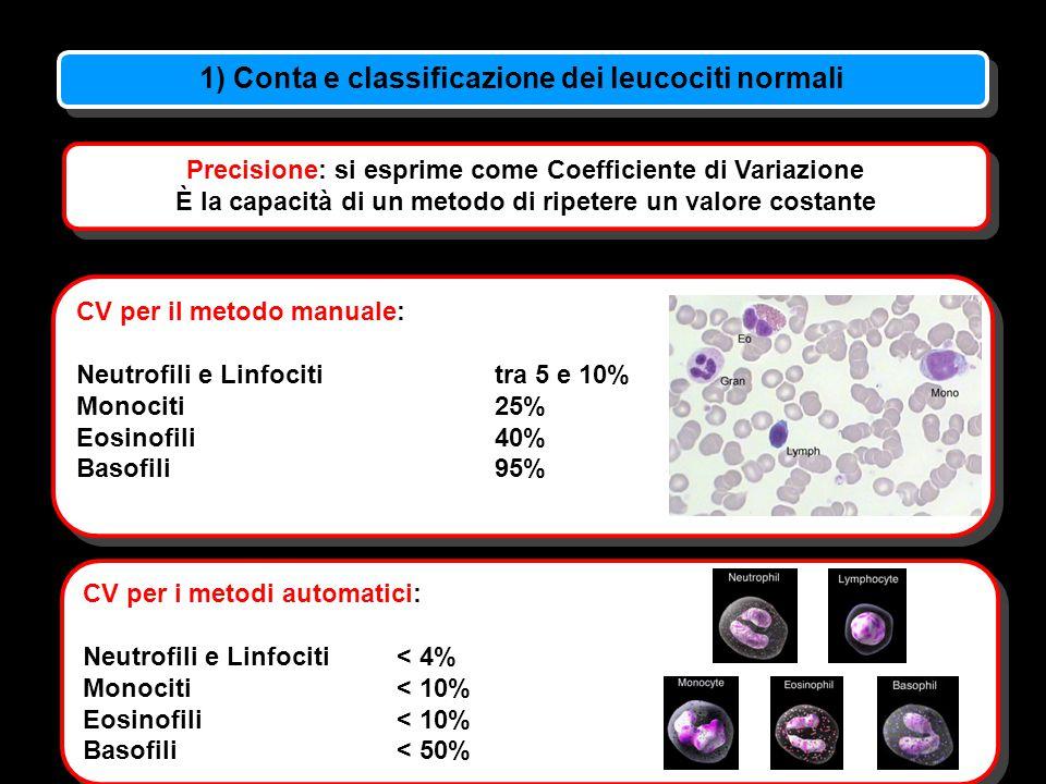 1) Conta e classificazione dei leucociti normali