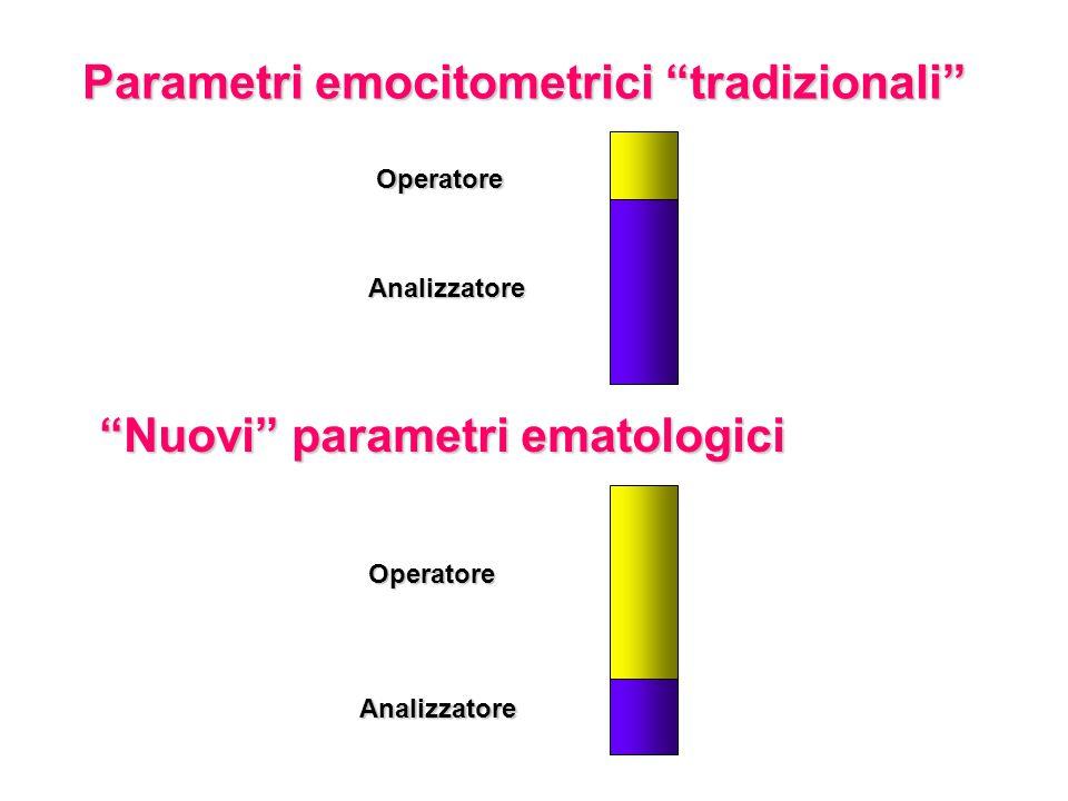 Parametri emocitometrici tradizionali