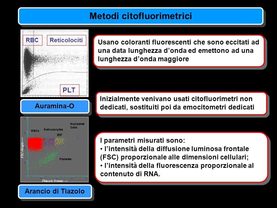 Metodi citofluorimetrici