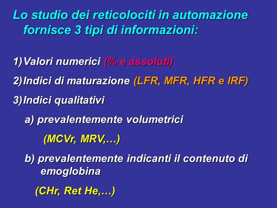Lo studio dei reticolociti in automazione fornisce 3 tipi di informazioni:
