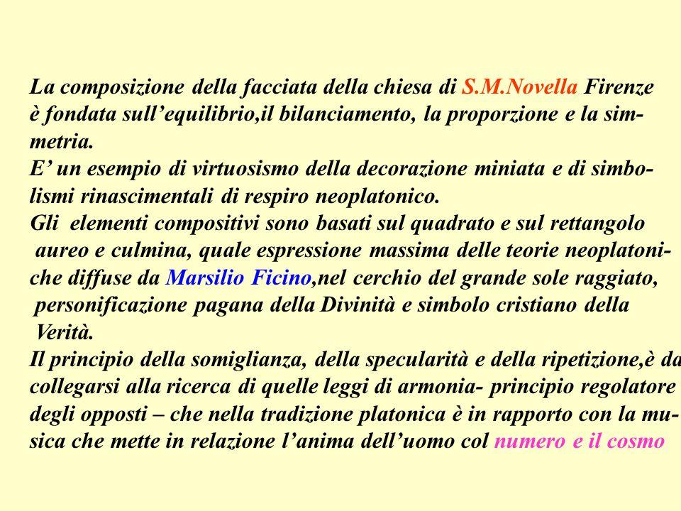 La composizione della facciata della chiesa di S.M.Novella Firenze