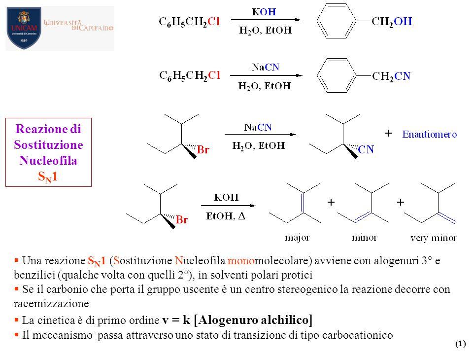 Reazione di Sostituzione Nucleofila SN1