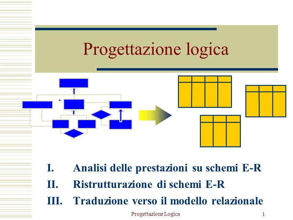 Progettazione logica Analisi delle prestazioni su schemi E-R