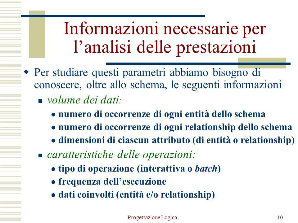 Informazioni necessarie per l'analisi delle prestazioni