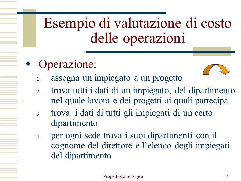 Progettazione logica analisi delle prestazioni su schemi e for Costo medio dei progetti