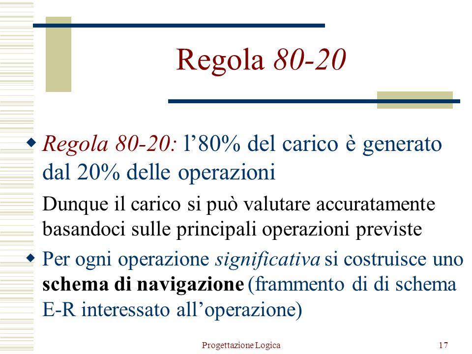 Regola 80-20 Regola 80-20: l'80% del carico è generato dal 20% delle operazioni.