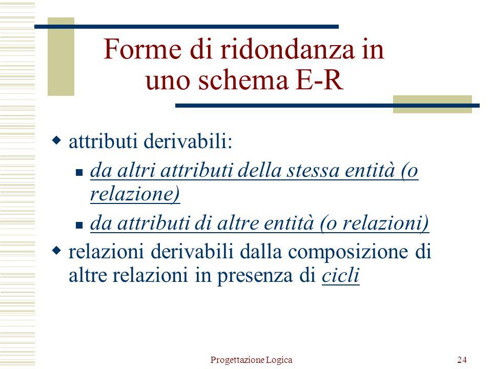 Forme di ridondanza in uno schema E-R
