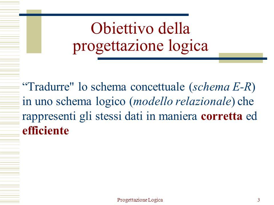 Obiettivo della progettazione logica