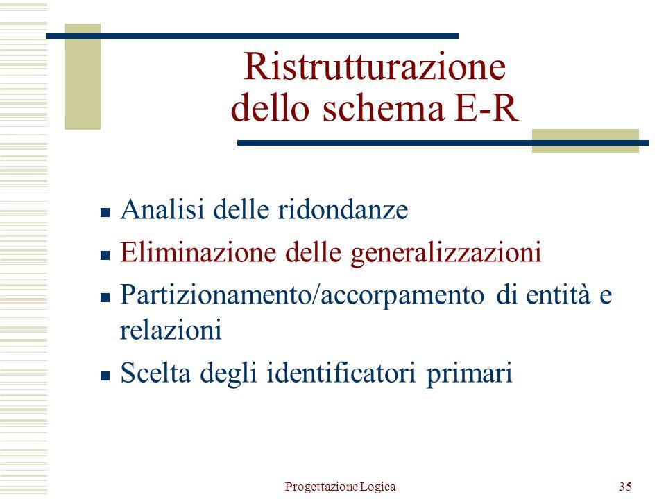 Ristrutturazione dello schema E-R
