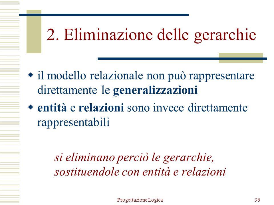 2. Eliminazione delle gerarchie