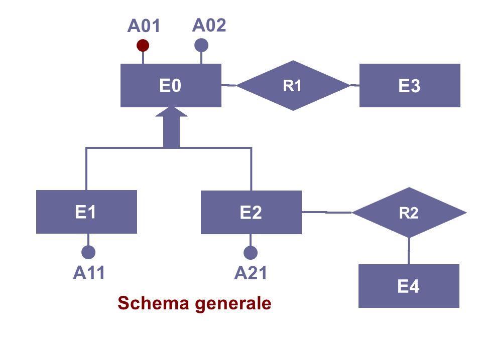 E0 R1 A01 A02 E3 R2 E4 E2 E1 A11 A21 Schema generale
