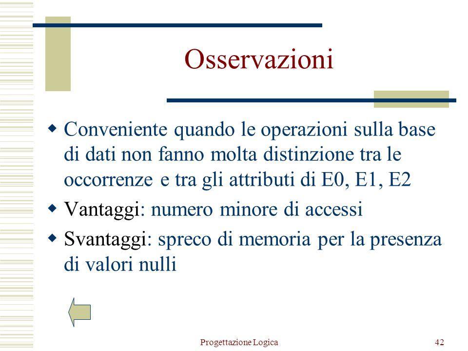 Osservazioni Conveniente quando le operazioni sulla base di dati non fanno molta distinzione tra le occorrenze e tra gli attributi di E0, E1, E2.